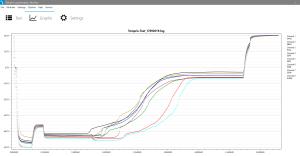 Tempris Lyophilization Monitor - Lyo-Cycle Temperature Profile